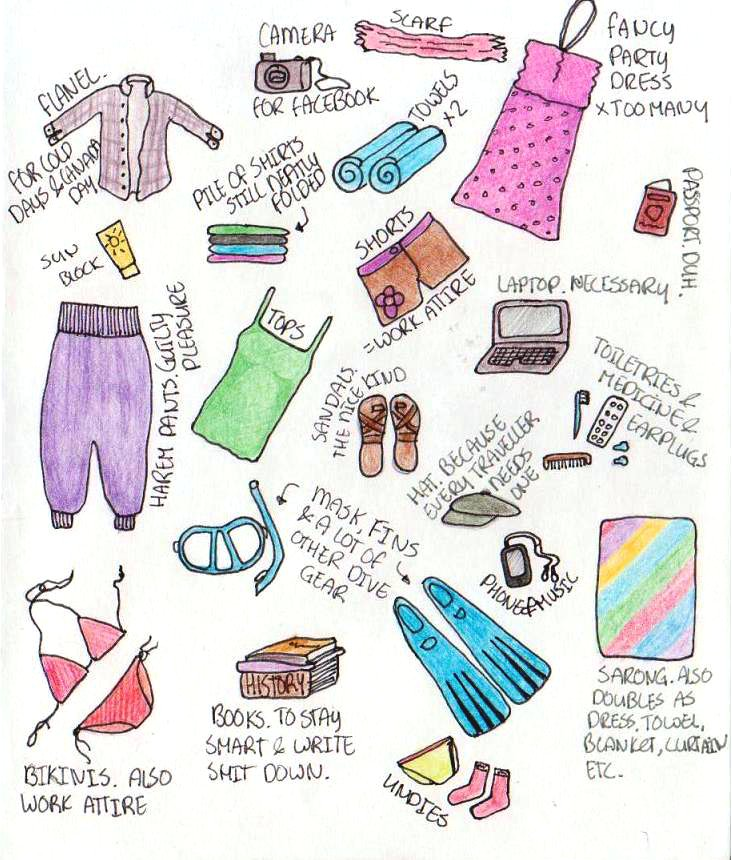 Illustrated Packing List